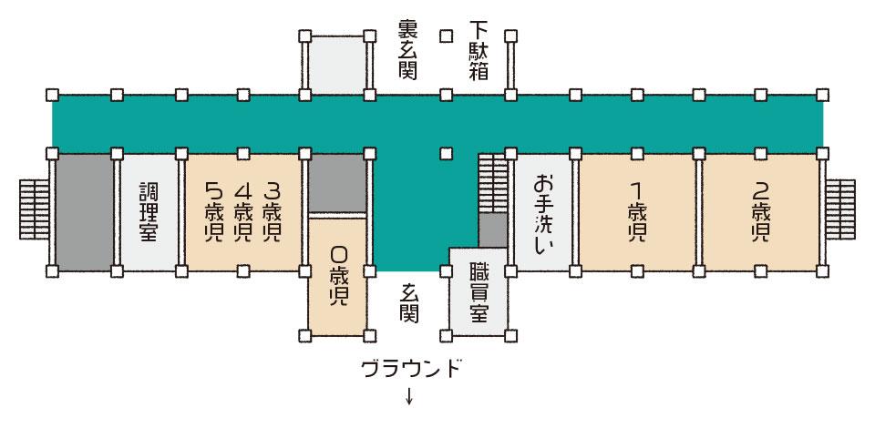 校舎内マップ